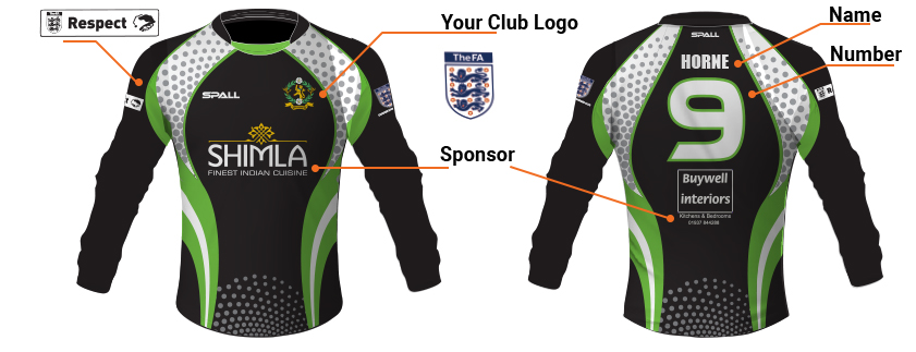 Spall Kits Have Unlimited Amounts Of Customisation Options